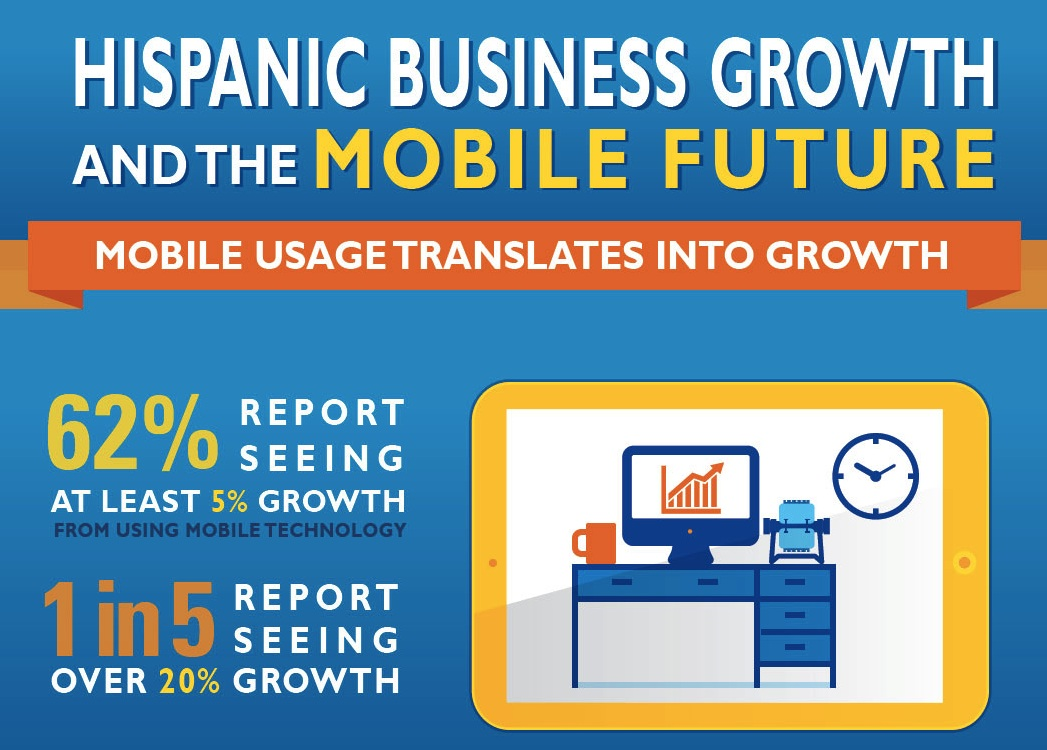 Hispanic Business Growth Mobile Future Infographic